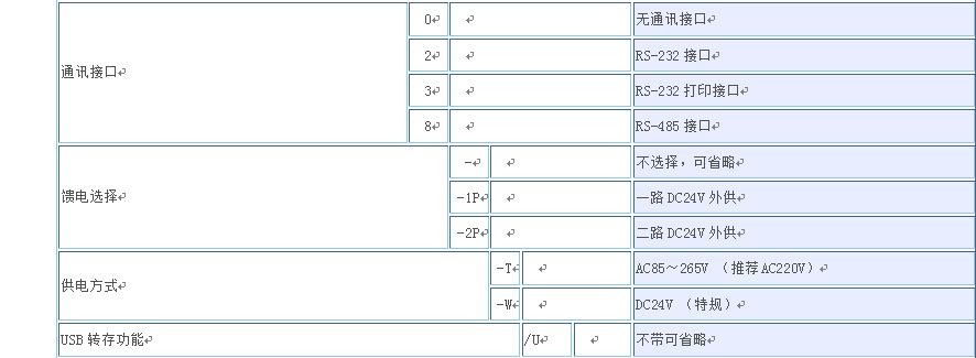 廣州蒸汽流量積算儀 氣體顯示儀 液體流量顯示儀廠家特價銷售示例圖2