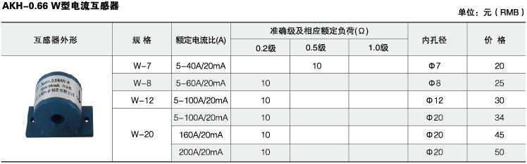安科瑞,测量型电流互感器,AKH-0.66-40I,额定电流比10-75/5A示例图40