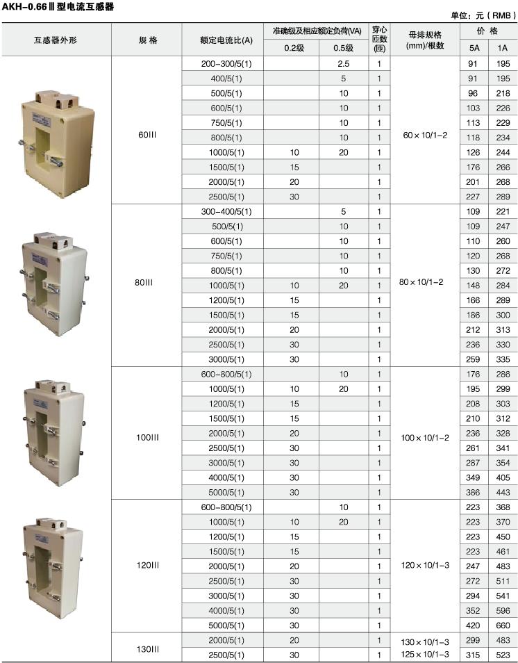 安科瑞,测量型电流互感器,AKH-0.66-40I,额定电流比10-75/5A示例图36