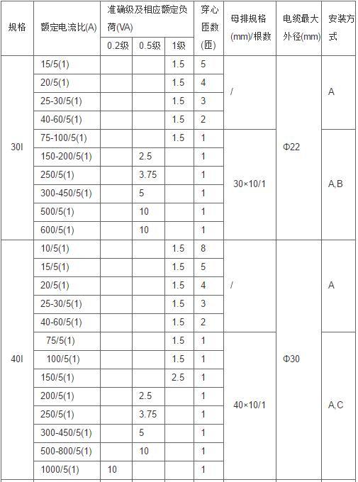 安科瑞,测量型电流互感器,AKH-0.66-40I,额定电流比10-75/5A示例图1