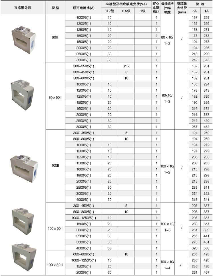 安科瑞,测量型电流互感器,AKH-0.66-40I,额定电流比10-75/5A示例图33