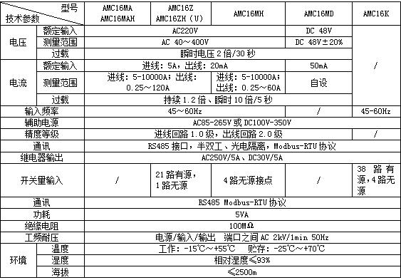安科瑞AMC16Z-KA(D)多回路监控装置,量大从优示例图2