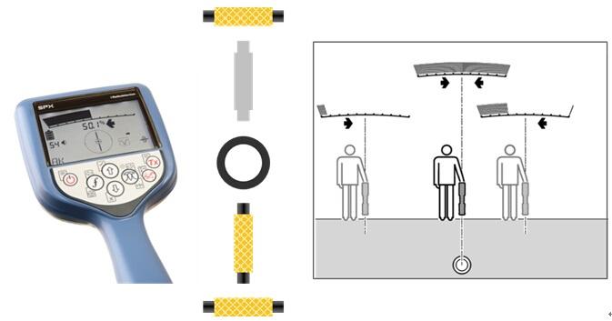进口雷迪地下管线探测仪-金属管线探测仪示例图3