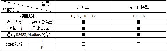 安科瑞ARC-L/C液晶显示功率因数自动补偿控制器示例图2