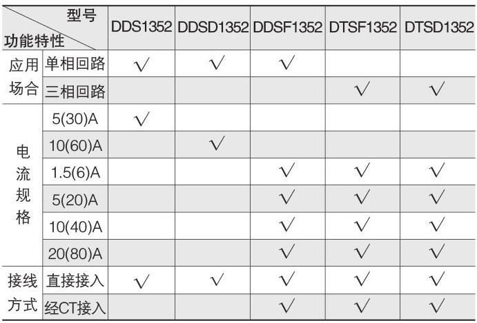 安科瑞DDSD1352导轨式安装电能计量表示例图2