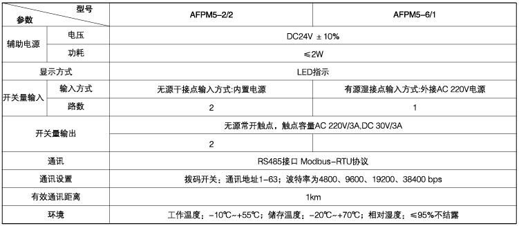 安科瑞AFPM3系列消防设备电源监控主模块,厂家直销示例图3