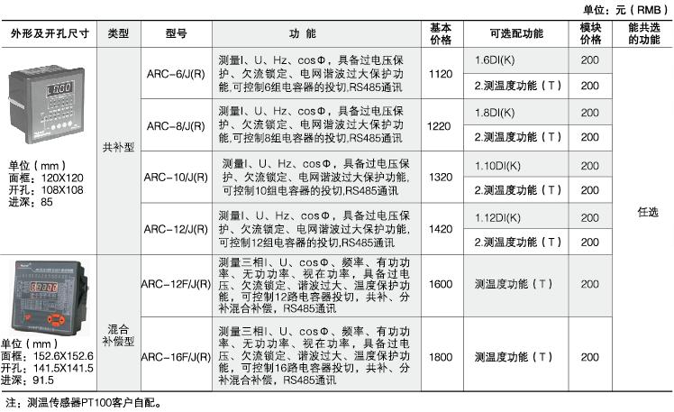 安科瑞ARC-L/C液晶显示功率因数自动补偿控制器示例图5