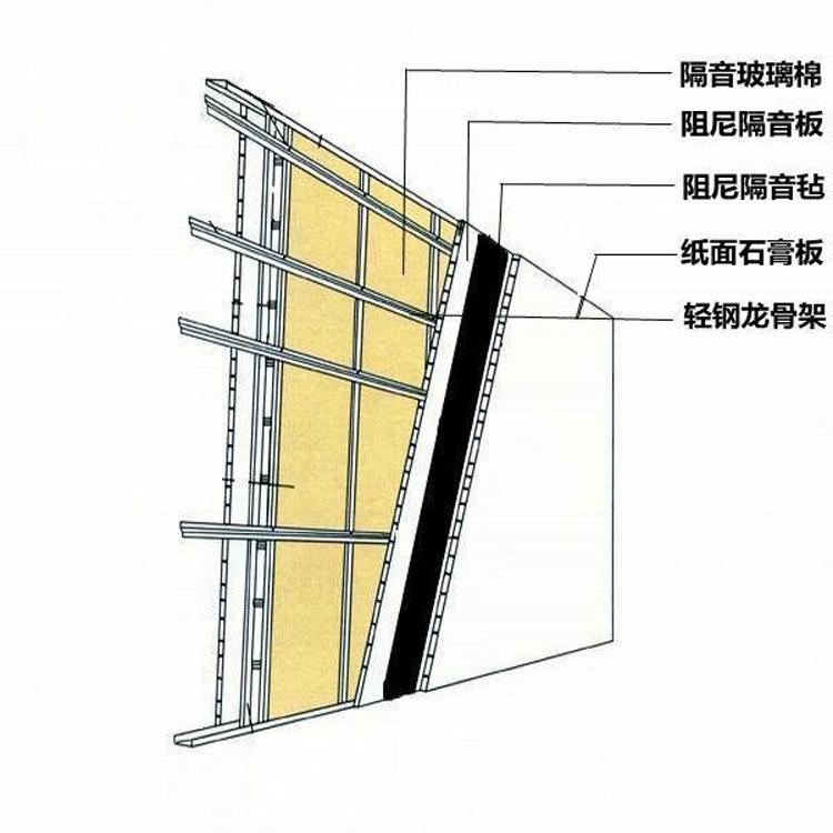 玻璃棉安装图
