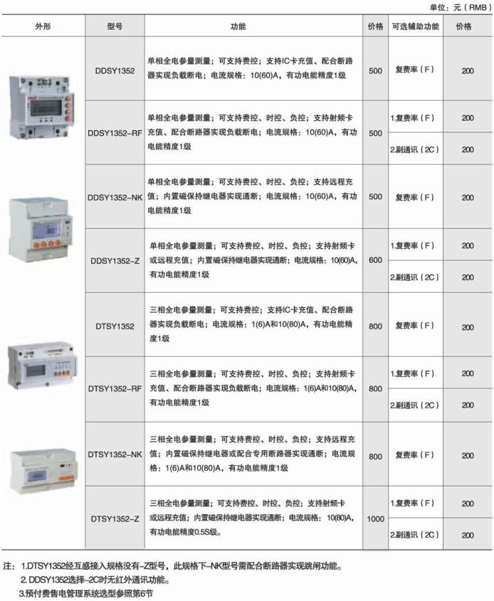 安科瑞DDSY1352-NK预付费电能计量表,量大从优示例图7
