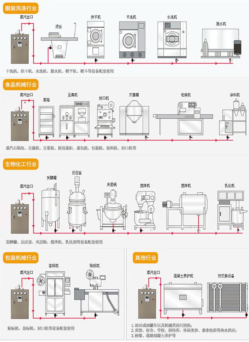 斯威锅炉厂家直销电加热节能取暖炉 全自动电锅炉 智能化电锅炉价格示例图16