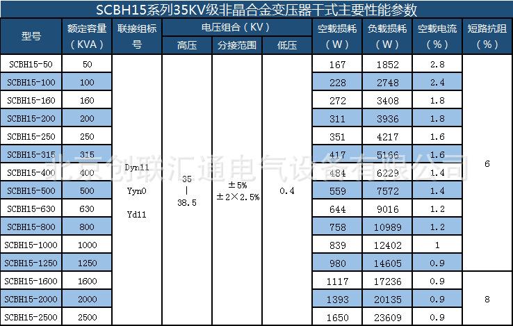 专业生产SCBH15-125KVA非晶合金干式变压器 35KV有载调压干式变压器-创联汇通示例图9