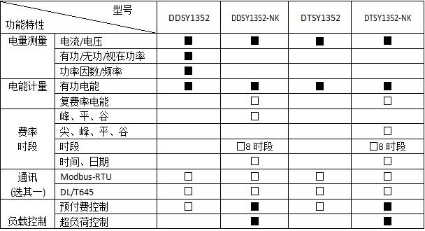 安科瑞DDSY1352-NK预付费电能计量表,量大从优示例图3