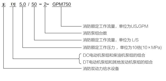上海喜之泉ED3.0/10-2-GPM150 双动力消防泵,25kw小型双动力消防泵,消防泵示例图1