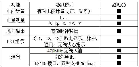 安科瑞AEW100无线计量模块,红外通讯示例图2