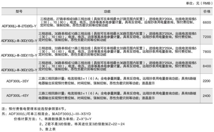 安科瑞ADF300-I多用户计量箱示例图8