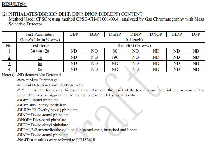 气相色谱质谱联用仪|GC-MS气质联用仪|RoHS2.0邻笨化学元素检测示例图10