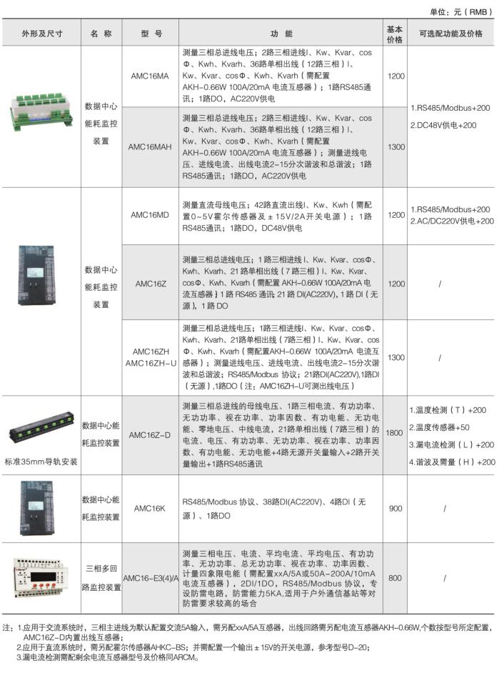 安科瑞AMC16Z-KA(D)多回路监控装置,量大从优示例图18
