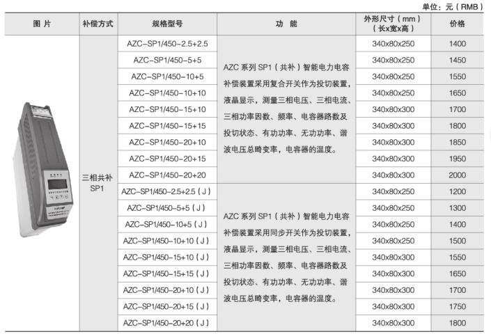 安科瑞AZC-SI智能电力电容补偿装置示例图7