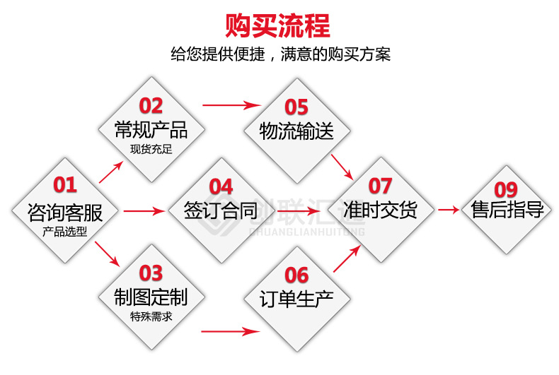 专业生产SCBH15-125KVA非晶合金干式变压器 35KV有载调压干式变压器-创联汇通示例图19