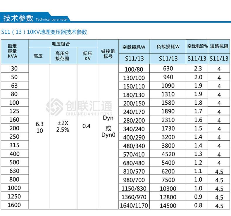 S11-80kva地埋式变压器 厂家直销地埋变压器 地埋变压器价格-创联汇通示例图3