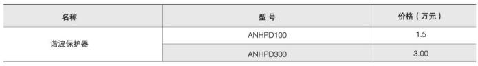 安科瑞ANHPD300谐波保护器示例图3