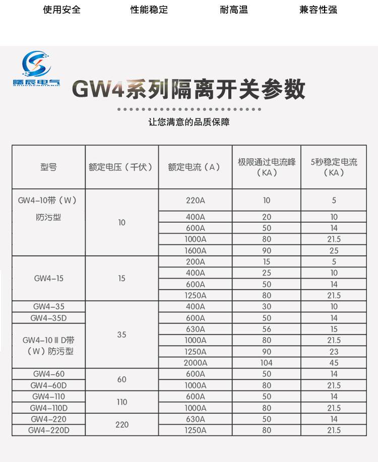 GW4-40.5KV户外高压隔离开关示例图3