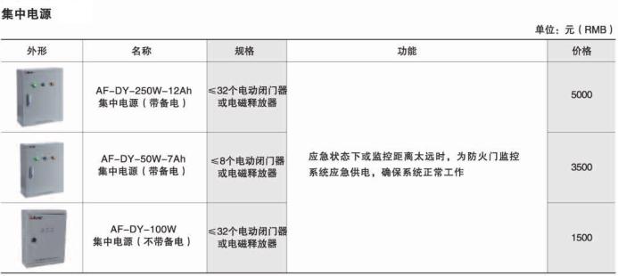 安科瑞AFRD-CK防火门监控模块,量大从优示例图13