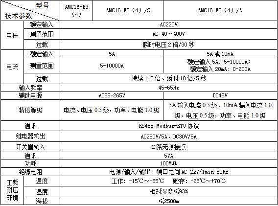 安科瑞AMC16Z-KA(D)多回路监控装置,量大从优示例图3