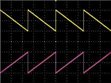 NF多功能信号发生器WF1947/WF1948示例图45