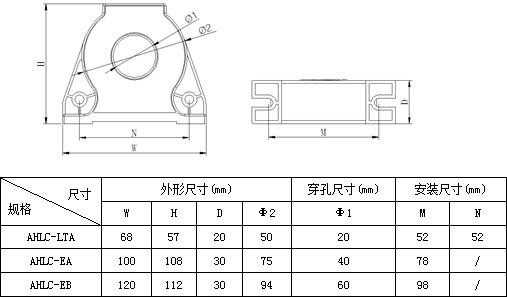 安科瑞霍尔开口式开环电流传感器示例图10
