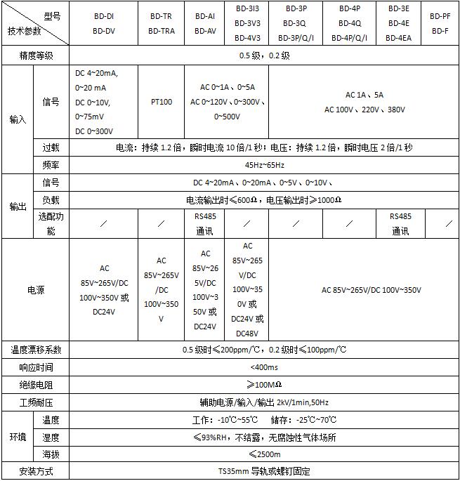 安科瑞BD-3I3电力变送器,厂家直销示例图1