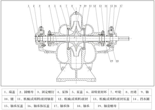 上海喜之泉XBD-S 消防泵,XBD5.0/44-150S-50 消防泵示例图11