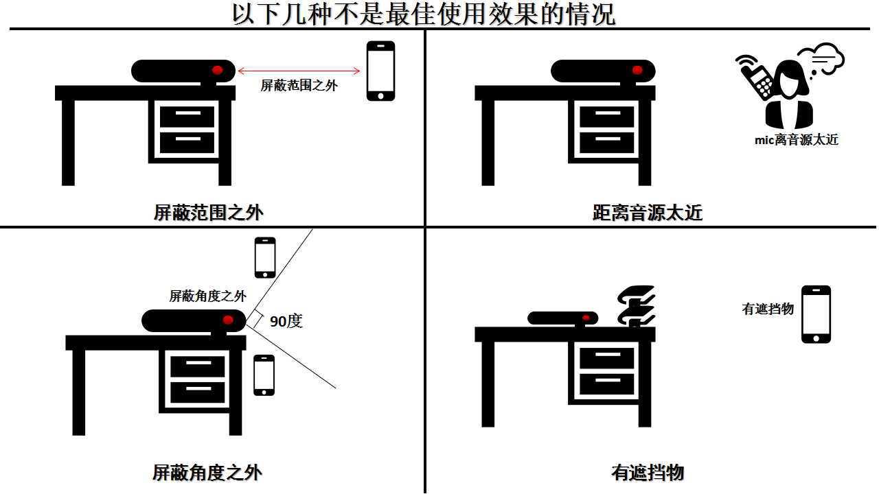 录音屏蔽器,防录音屏蔽器,隐蔽式录音屏蔽器,声音屏蔽器厂家!示例图9
