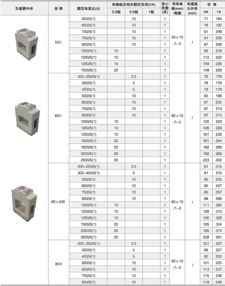 安科瑞,测量型电流互感器,AKH-0.66-40I,额定电流比10-75/5A示例图32