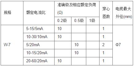 安科瑞,测量型电流互感器,AKH-0.66-40I,额定电流比10-75/5A示例图11