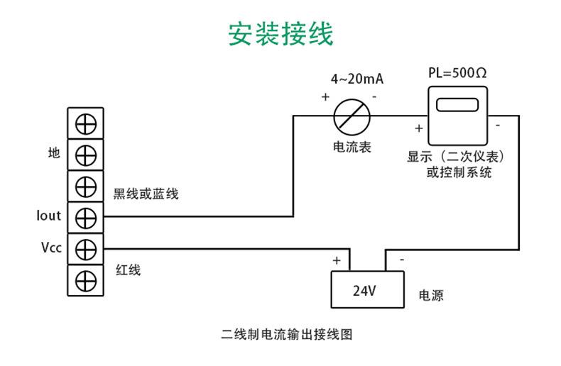 投入式液位计广州水位传感器水箱不锈钢静压式液位变送器4-20mA示例图18
