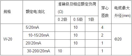 安科瑞,测量型电流互感器,AKH-0.66-40I,额定电流比10-75/5A示例图14
