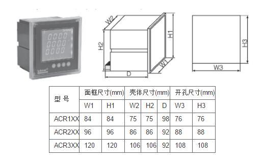 安科瑞ACR230ELH网络电力仪表,LED显示示例图5