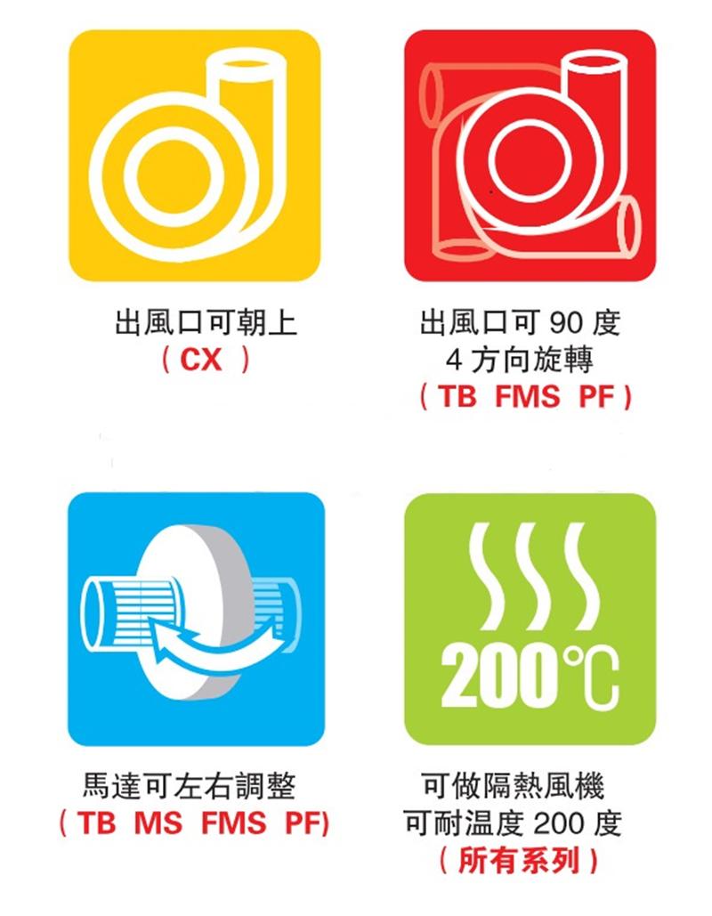 TB-125透浦式中压鼓风机 2200w380v锅炉送风耐高温风机 铸铝鼓风机示例图2