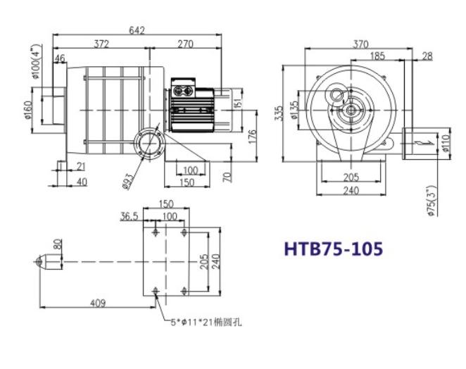 HTB75-105风机,0.75KW透浦多段式风机,0.75千瓦透浦式风机示例图1