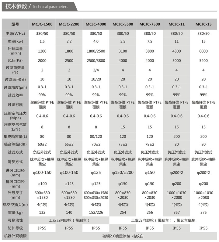 平面磨床集尘机 15kw集尘机 集尘机生产厂家示例图6