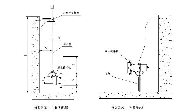 QJB潜水搅拌机 水下低速推流器 混合池工业污水废水处理全不锈钢示例图25