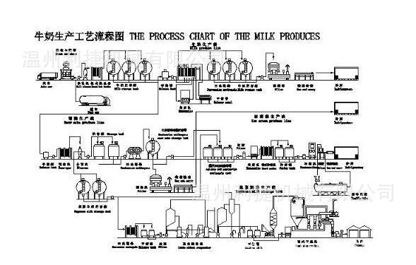 利捷产销整套果酒发酵加工生产线 新型果酒饮料灌装机械设备示例图5