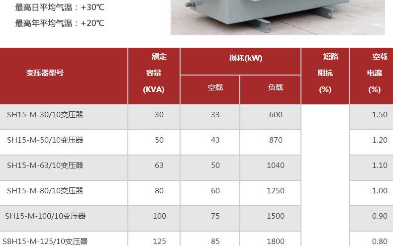 节能型SH15非晶合金变压器 节能型变压器 全铜 厂家直销拒绝中间差价-创联汇通示例图4