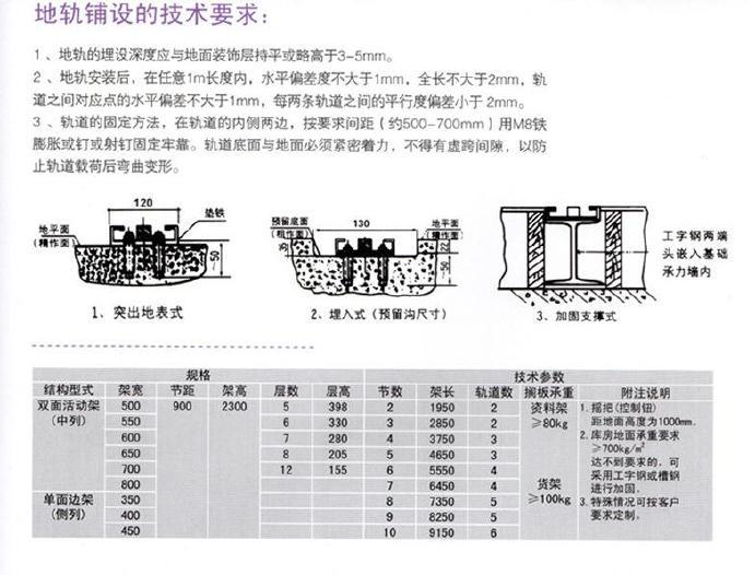 广东仓储香港办公室三亚密集海口档案智能移动云浮资料文件铁皮柜示例图8