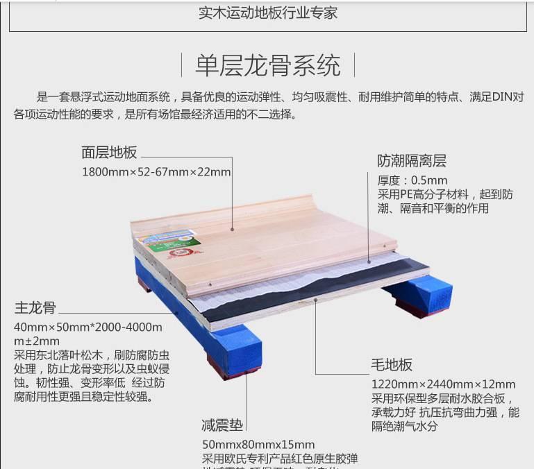 【广西省体育馆室内运动木地板蓝球馆实木地板绑手带图片
