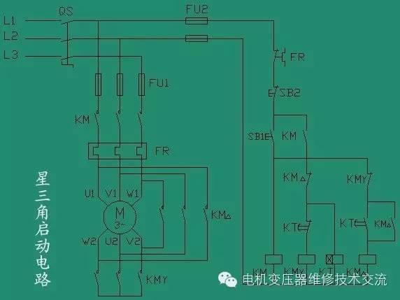 一、 三角形接法和星形接法的区别 三角形接线时,三相电机每一个绕组承受线电压(380V),而星形接线时,电机每一承受相电压(220V)。在电机功率相同的情况,角接电机的绕组电流较星接电机电流小。 在电机功率相同的情况,当电机接成星型运行时起动转矩仅是三角形接法的一半,但电流仅仅是三角形起动的三分之一左右。三角形起动时电流是额定电流的4-7倍,但转矩大。转速是一样的,但转矩不一样。  二、三角形接法 电机的三角形接法是将各相绕组依次首尾相连,并将每个相连的点引出,作为三相电的三个相线。三角形接法时电机相电压