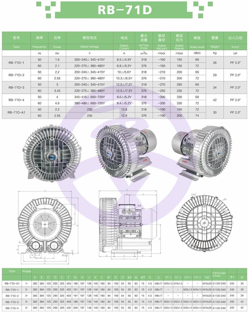 上海全风RB-057 功率5.5kw高压风机 高压鼓风机 环形高压风机 超强吹吸两用高压鼓风机示例图11