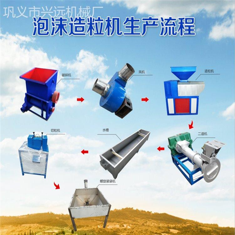 自动化泡沫冷压机厂家指导价