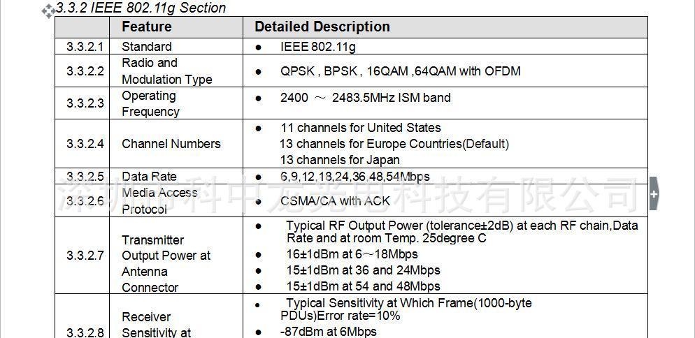 RTL8188FTV 150M无线WIFI模块摄像头低功耗WIFI模块】价格_批发_厂家_参数